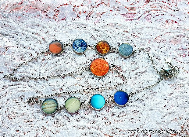 Bratara Solar Planets