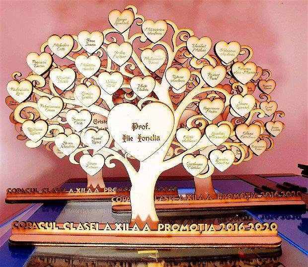 Copacul familiei