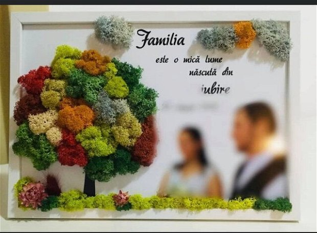 Tablou familie personalizat