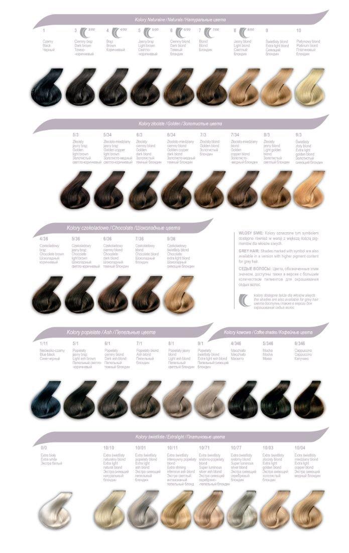 Vopsea profesionala permanenta Cece of sweden 125 ml  nr.  7/4-cupru  blond /blond cupru