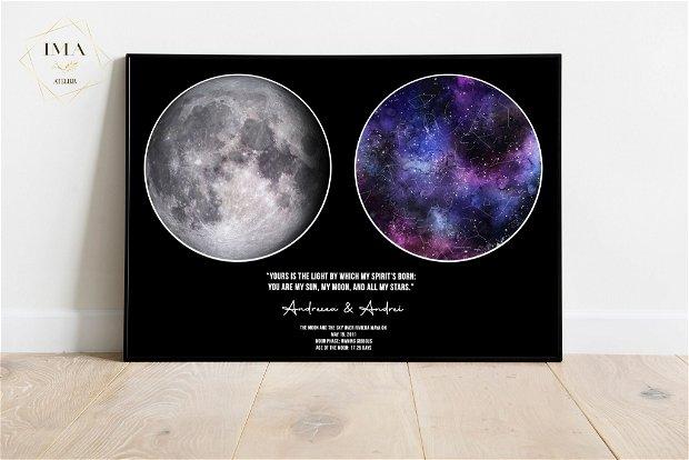 Hartă stelară + Fazele Lunii